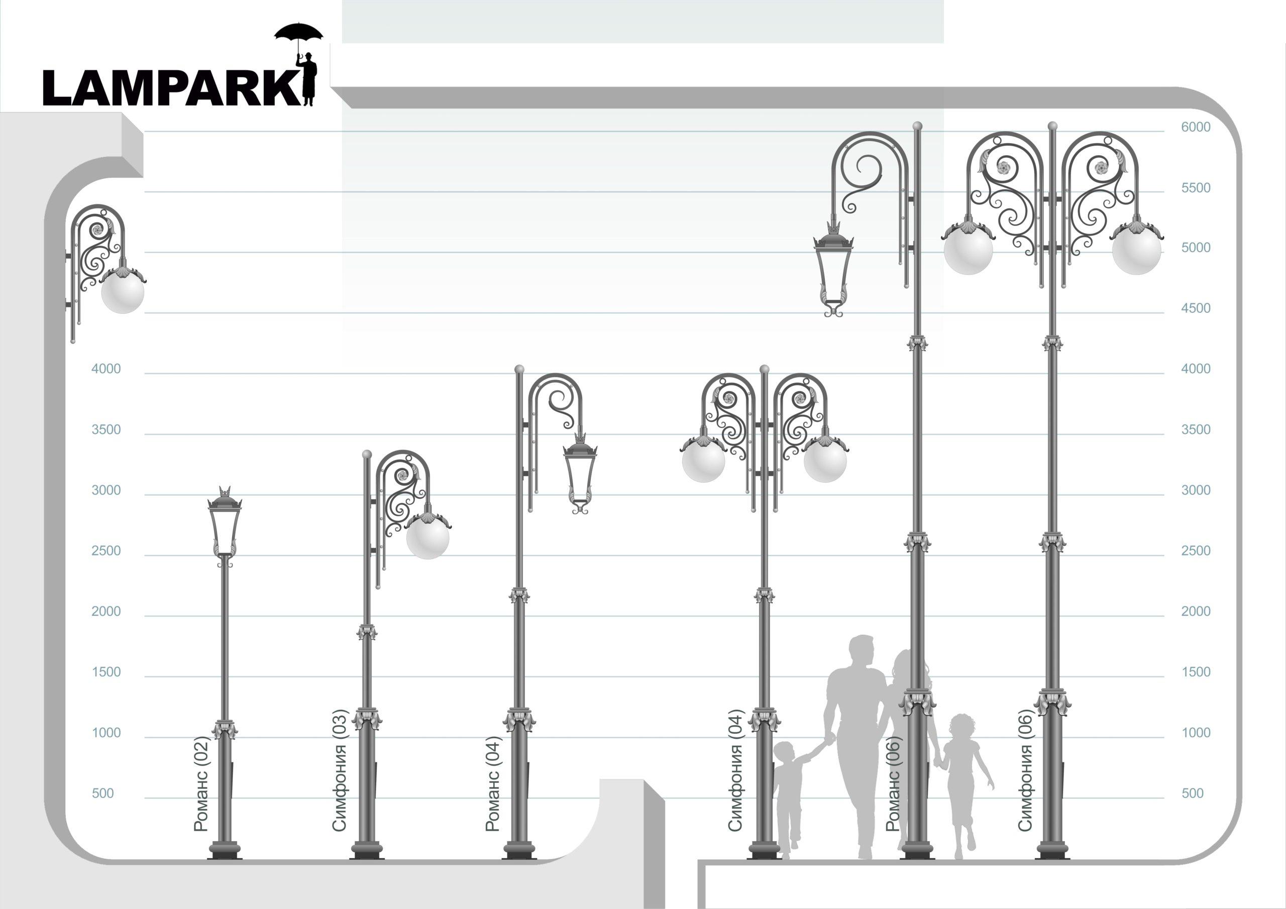 Парковые опоры серия «Обские фонари», Симфония