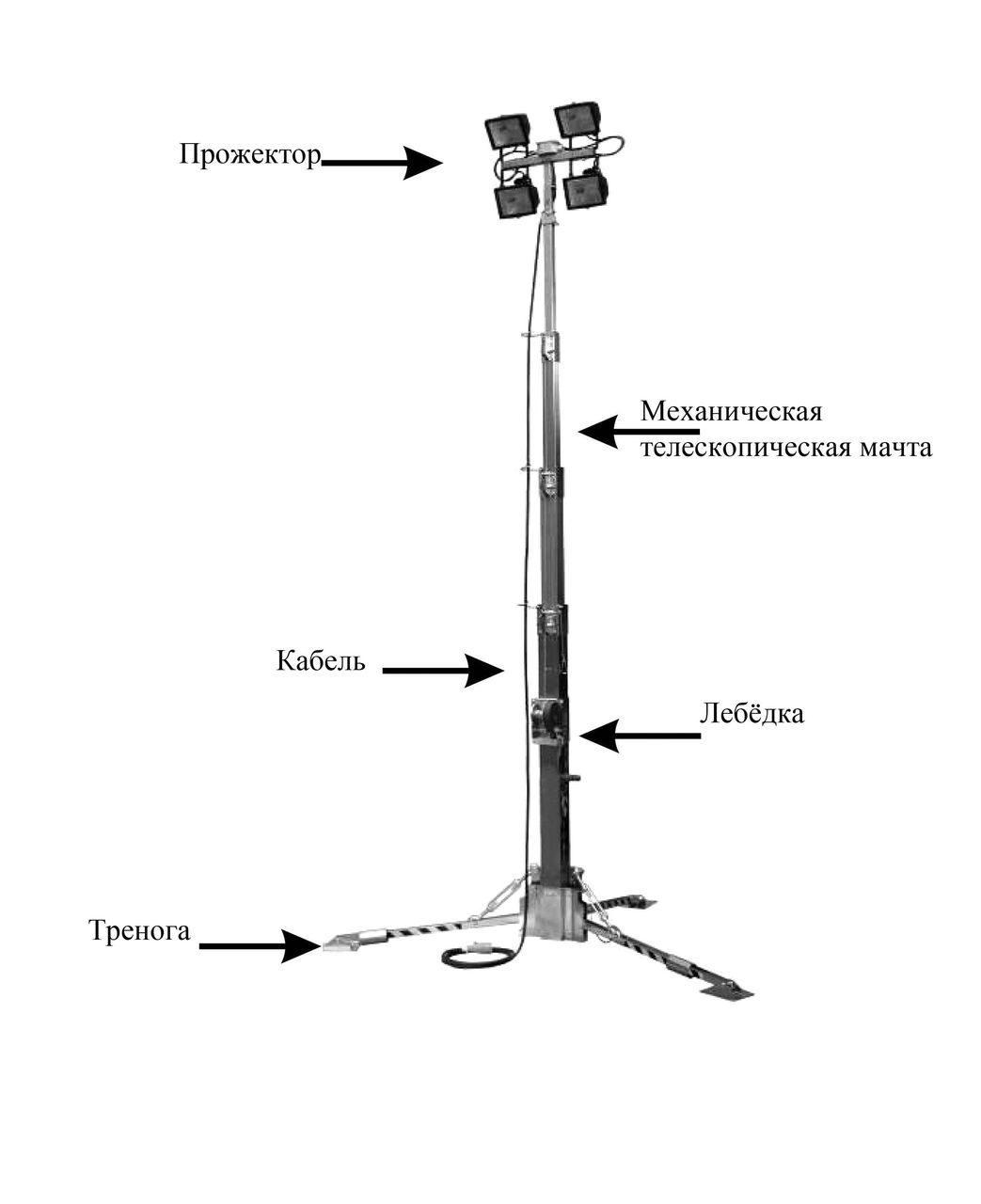 Мачта осветительная стационарная телескопическая МОС-6,0